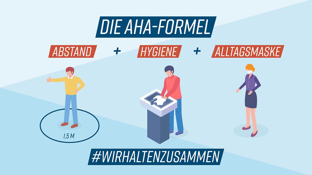 Bild Aha-Formel der Bundesregierung